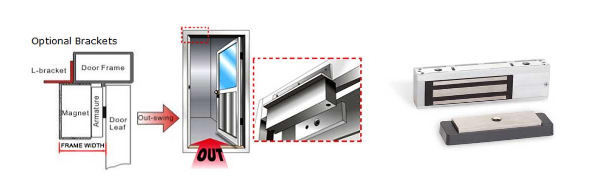 Electromagnetic-Lock-working