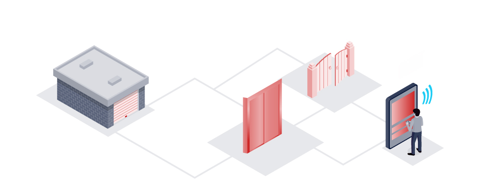 Open-Gate-with-Smartphone-stebilex-systems