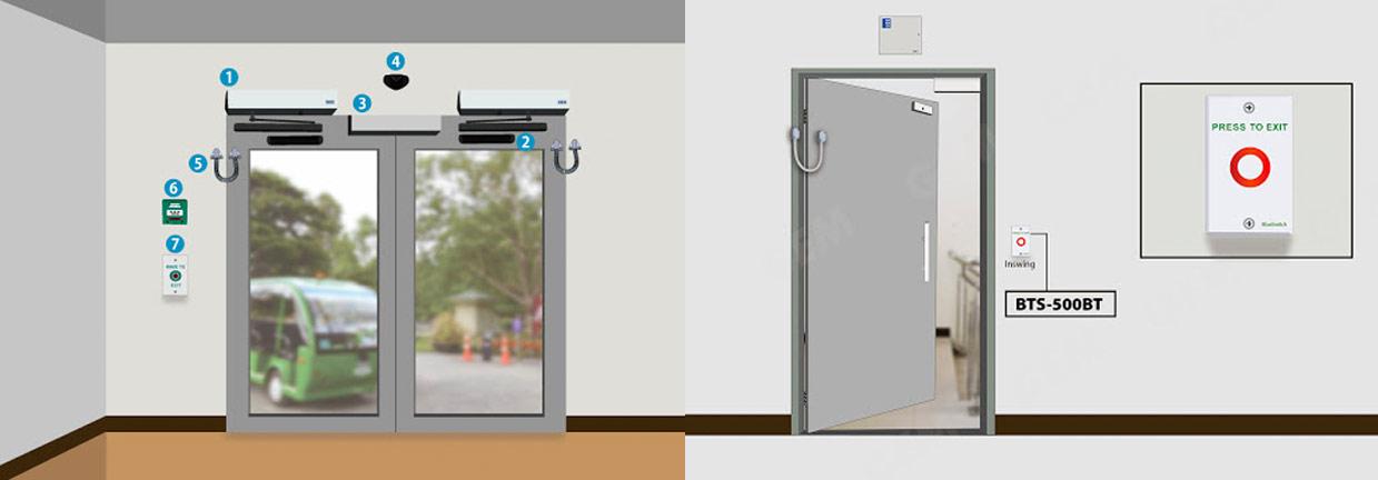 gem-gianni-automatic-door-operators