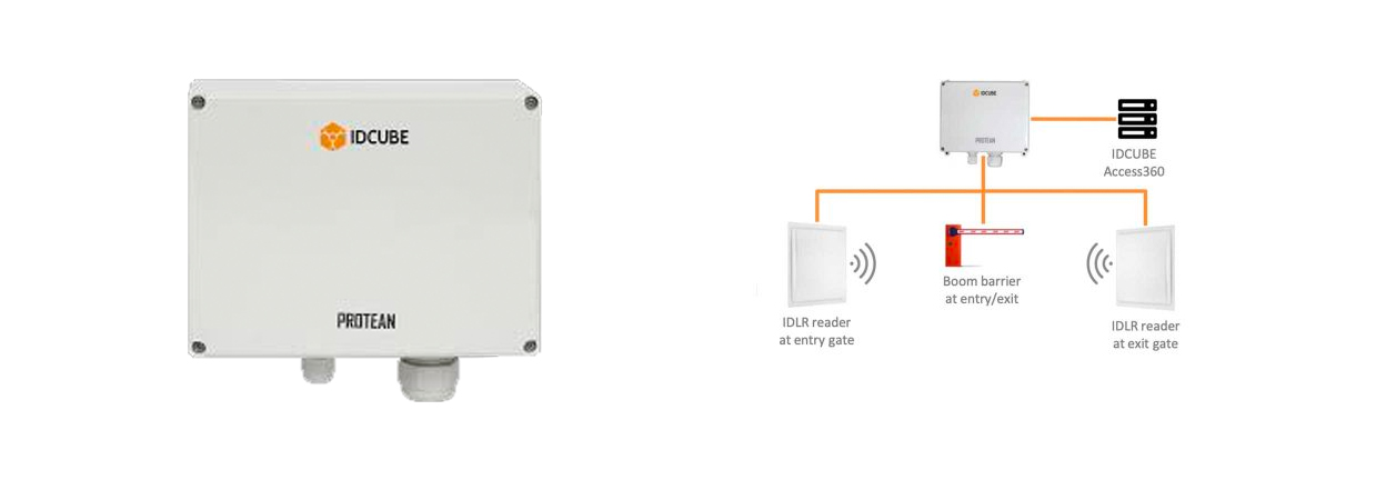 idcube-access-control-panels--controllers